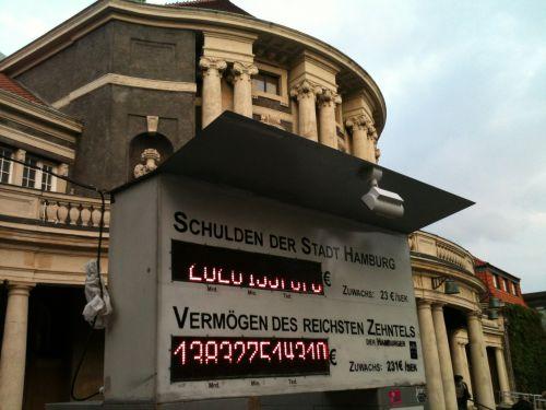 Schulden der Stadt Hamburg