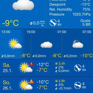 F***** cold