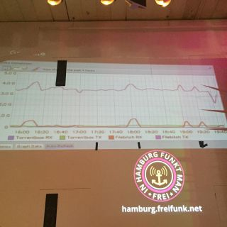 In Hamburg funkt man frei